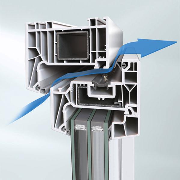 sistema di ventilazione variotec per serramenti in pvc schuco